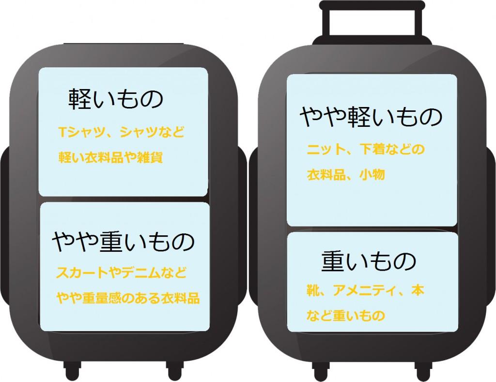 スーツケースの絵